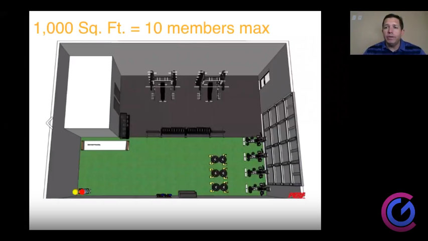 Logistics Phase: Layout Floor Plan for Facility